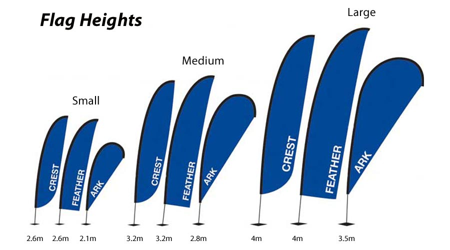 Overall flag measurements